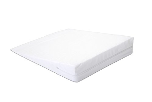 """FitPlus Premium Wedge Pillow 1.5 Inches Memory Foam 2 Year 24/"""" x 28 Bed Wedge"""